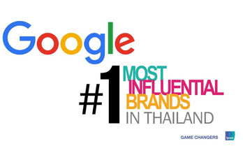 10 most influential brands in Thailand