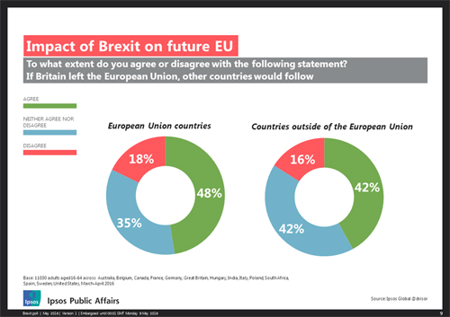 the impact of eu on the However, the potential trade and investment impact of the vote will not be limited  to those uk companies doing business in the eu the impact.