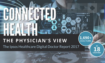 Connected Health: The Physcian's View