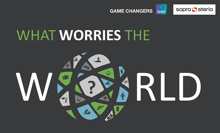 What Worries the World 2018