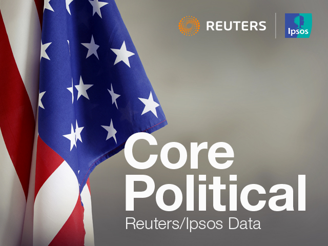 Reuters/Ipsos Data: Core Political