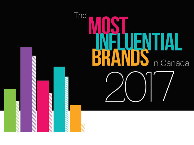 The Most Influential Brands 2017