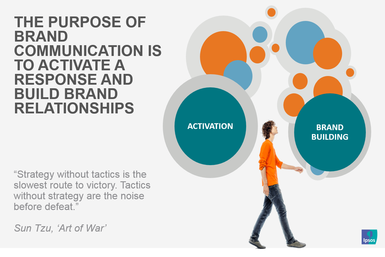 Brand communication purpose | Ipsos