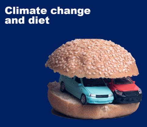 Climate change and diet | Ipsos
