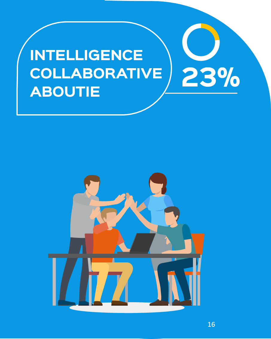 Intelligence collaborative aboutie