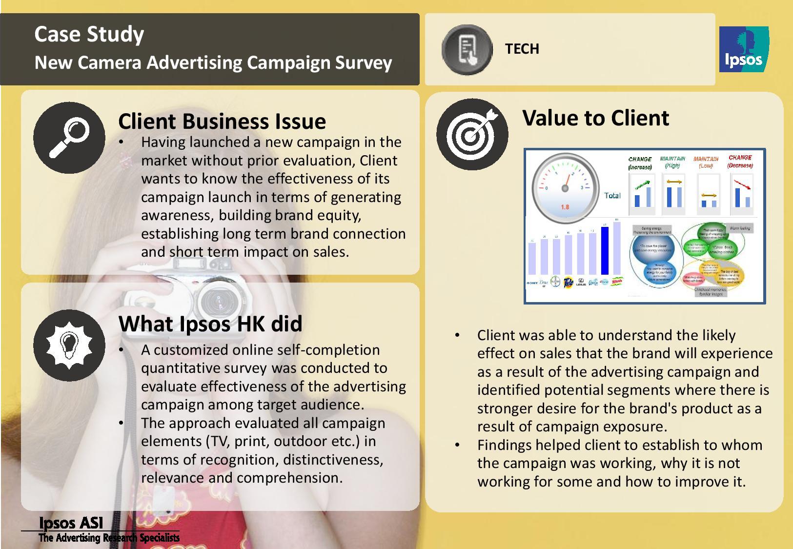Case Study - New Camera Advertising Campaign Survey | Ipsos
