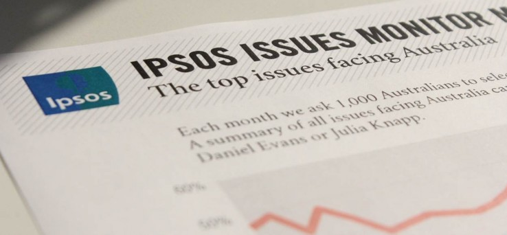 Ipsos Issues Monitor