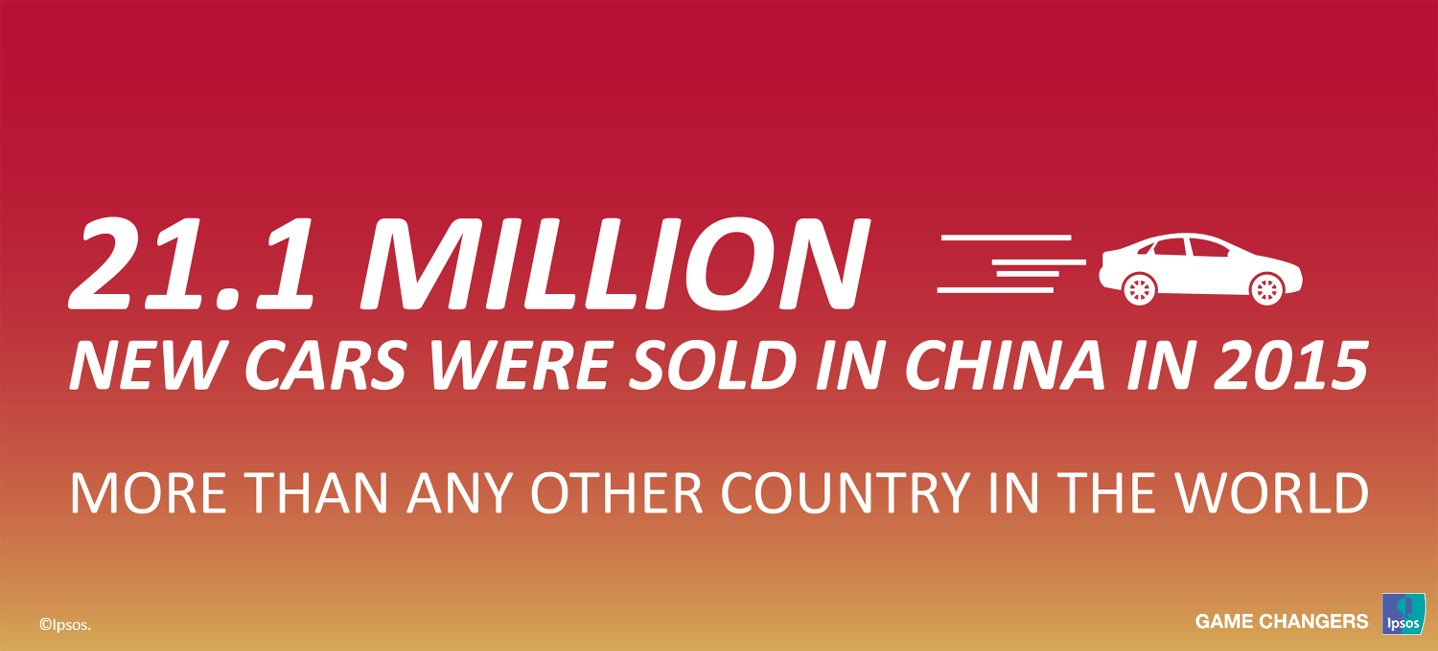 21.1 Million new cars were sold in China in 2015