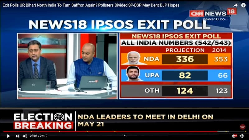 News18 and Ipsos exit poll - India