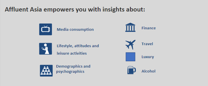 Affluent Asia empowers you with insights.