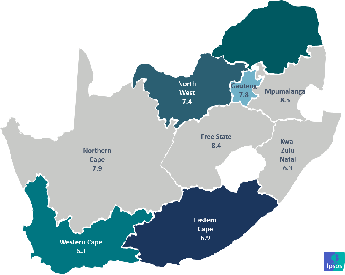 Provincial ratings