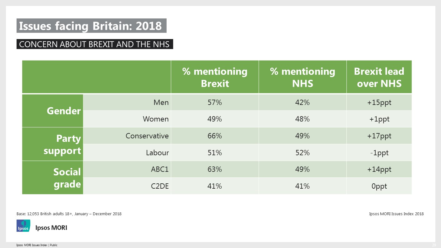 Brexit and NHS - head to head comparison
