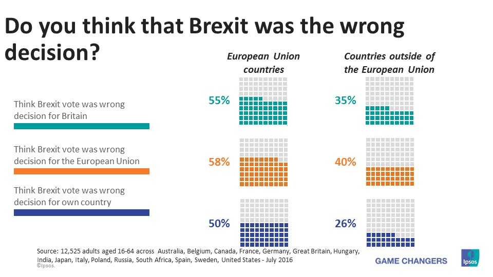 consequences of brexit