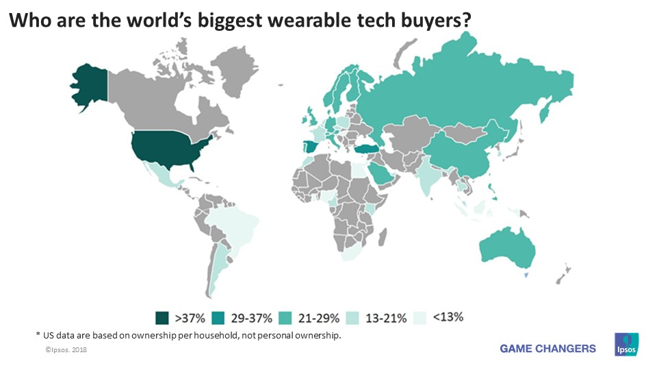 Who are the world's biggest wearable tech buyers?