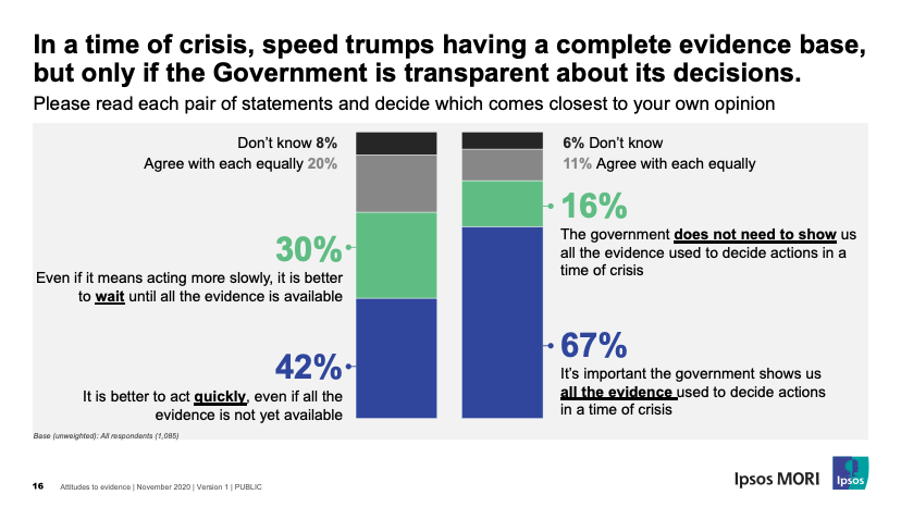 In a time of crisis, speed trumps having a complete evidence base, but only if the Government is transparent about its decisions.