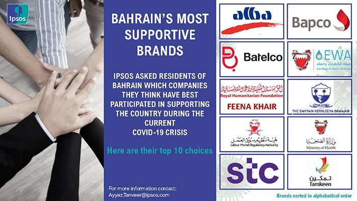 Bahrain's most supportive brands in 2020
