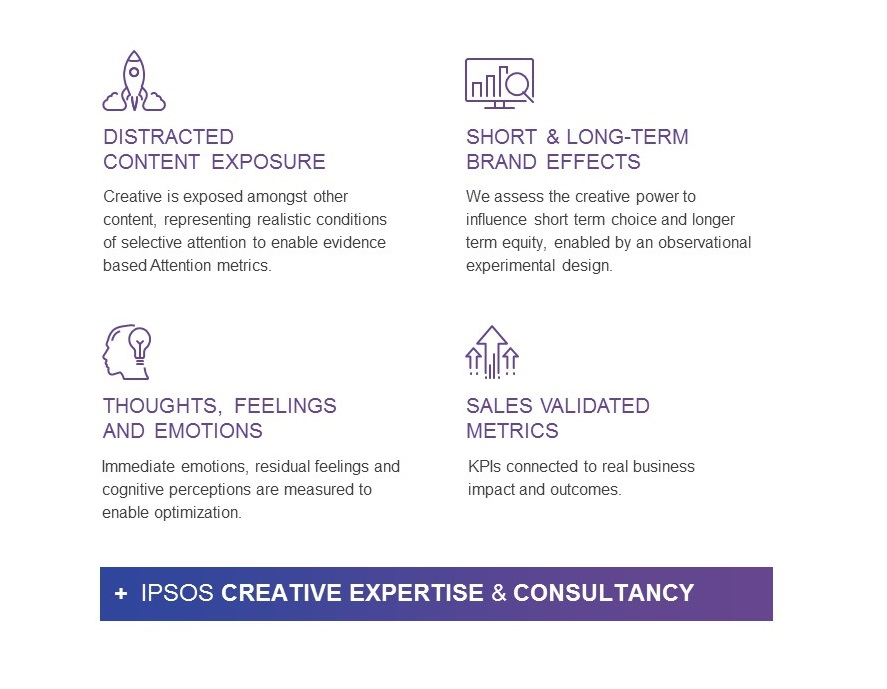 Creative Expertise & Consultancy