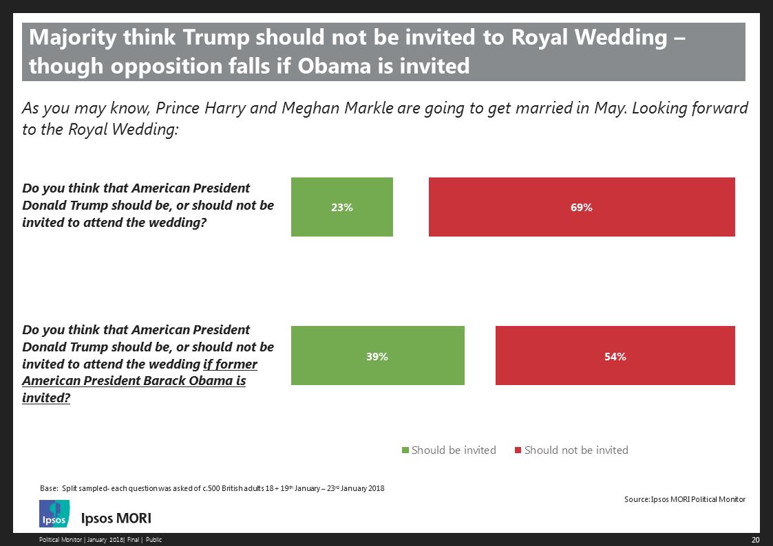 donald trump visit to britain royal wedding jan 2018