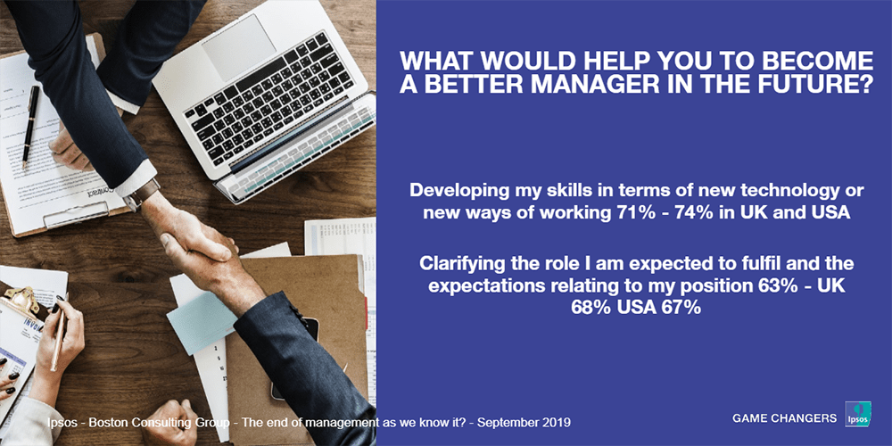 What would help you become a better manager in the future? | Ipsos