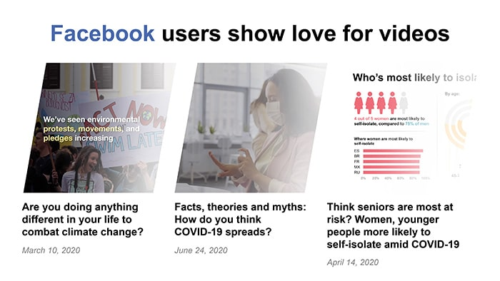 Facebook users show love for videos | Ipsos