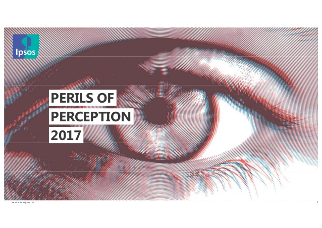 Perils of Perception Cover image