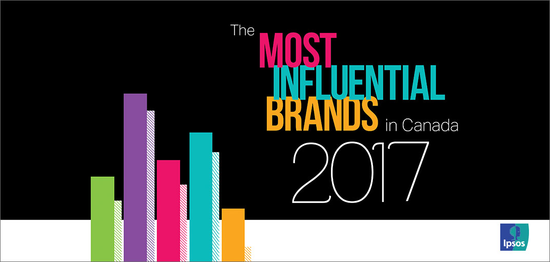 Most Influential Brands in Canada 2017
