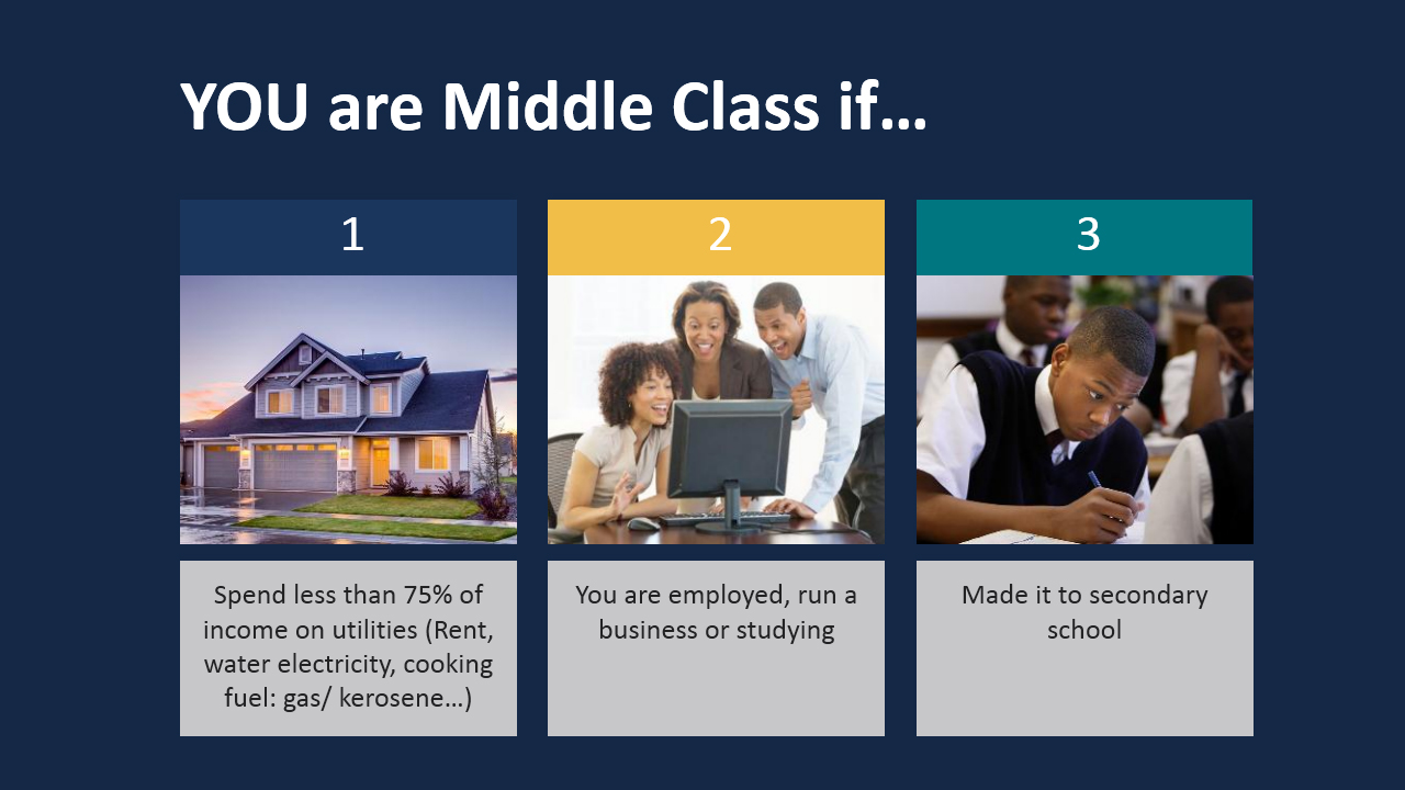 Africa Middle Class