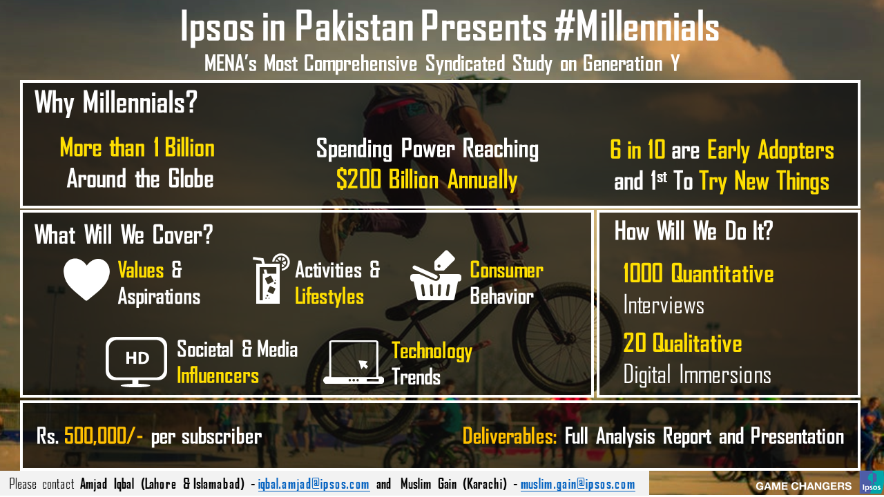 Ipsos in Pakistan Millennials