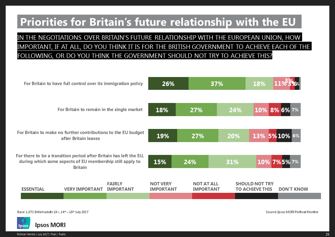 Britain's future relationship with the EU