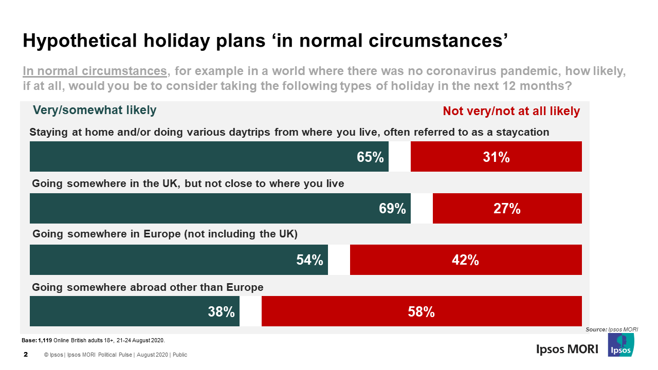 Hypothetical holiday plans 'in normal circumstances'