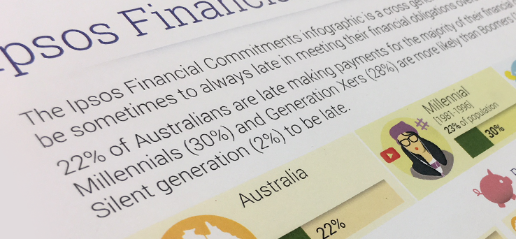 The Ipsos Financial Circumstances and Commitments report