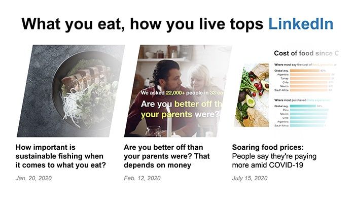What you eat, how you live tops LinkedIn | Ipsos