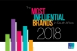 Most Influential Brands South Africa