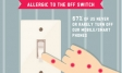 Socialogue: Allergic to the Off Switch | Ipsos