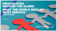 Inequalities around the globe