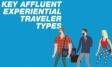 Six Key Affluent Traveler Types