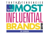 influential brands