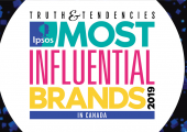 most influential brands