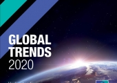 Ipsos Global Trends Theme Image