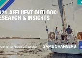 [WEBINAR] 2021 Affluent Outlook: Research & Insights