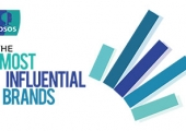 Most Influential Brands: Truth and Tendencies | Ipsos