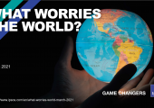 What worries Indians?